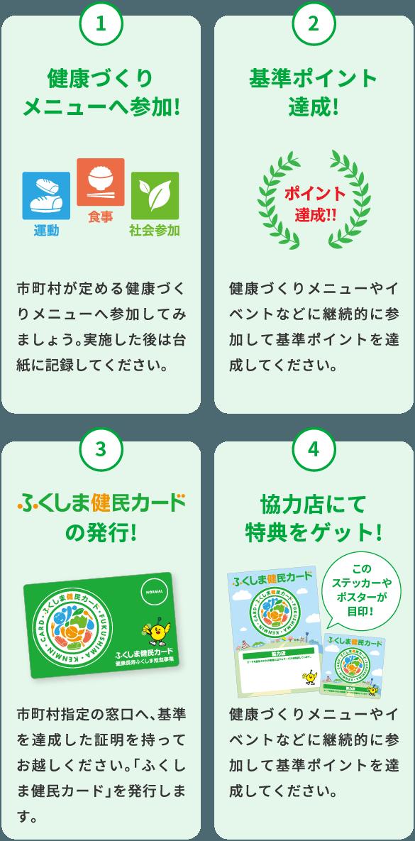 チャレンジふくしま県民運動 健民カード発行について